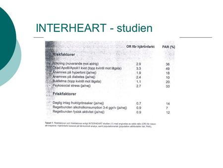 INTERHEART - studien. Hypertension in the Very Elderly Trial (HYVET), 2008 3845 patienter >80 år (medel 83,6) Syst BT > 160 Diuretika indapamide med.