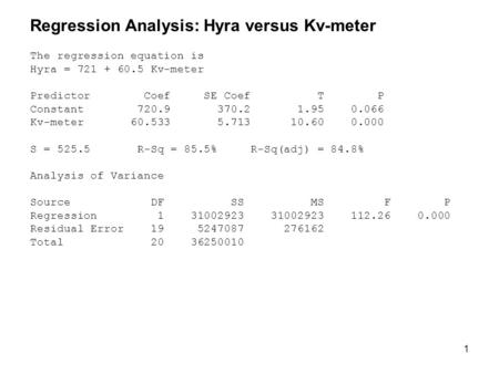 1 Regression Analysis: Hyra versus Kv-meter The regression equation is Hyra = 721 + 60.5 Kv-meter Predictor Coef SE Coef T P Constant 720.9 370.2 1.95.