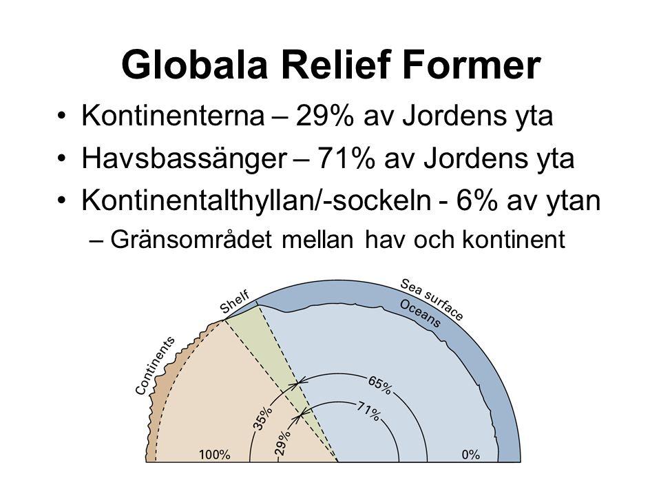 Relief former av kontinenterna Uppdelning i två grupper –Aktiva bältor av fjällskedje bildning (orogenes) Tektonisk aktivitet Vulkanisk aktivitet –Inaktiva regioner av gamla stabila bergarter.