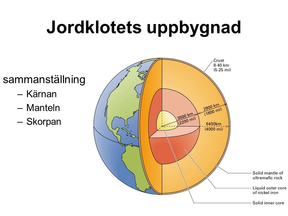 Jordens innersta delen Kärnan –Jordens center –3500 km i radius –Uppdelad i inre kärnan – fast form Yttre kärnan – flytande –Sammanställd av järn och ett mindre del nickel –3000 till 5000 grader C