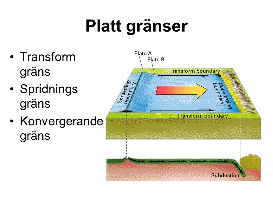 Lithospheriska Plattor - Pacific