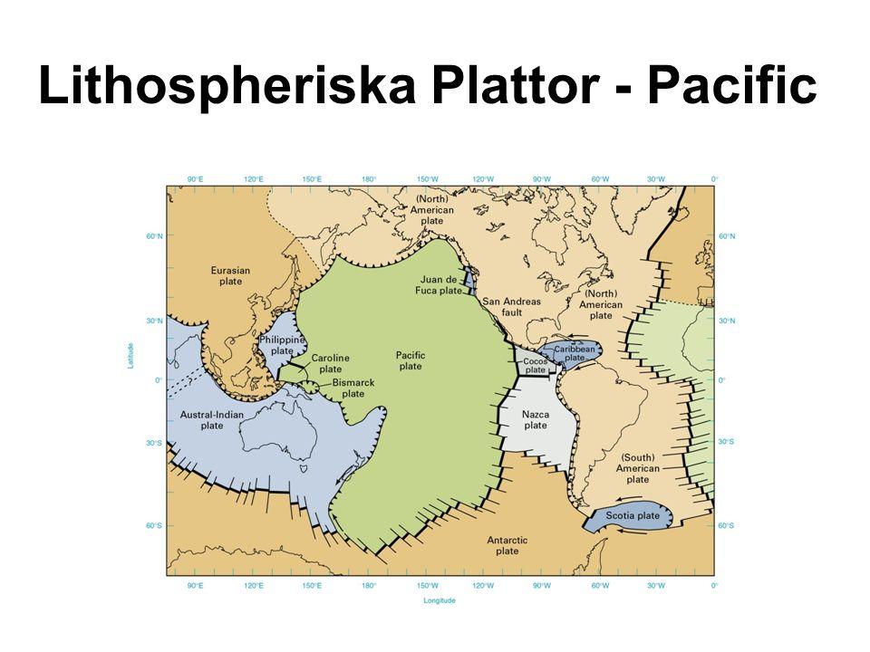 Lithospheriska Plattor - Atlantic