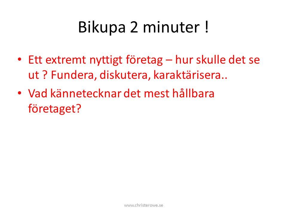 Och tvärtom ! Vad kännetecknar det ohållbara företaget? www.christerowe.se