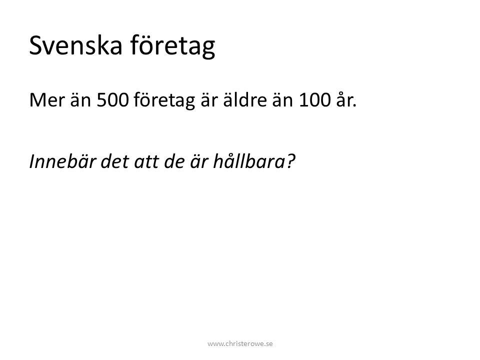 Några av de äldsta ur 500-listan ÅrFöretag Före 1288Stora AB – idag en del av Stora Enso 1545Wedevåg Tools – Sveriges äldsta järnmanufakturföretag 1569Berte Qvarn – i Halland 1636Posten – idag en del av Posten Norden 1689Husquarna AB *) 1742Kosta Glasbruk Och ett stort antal bruk Källa: Wikipedia *) Vi återkommer till Husquarna lite senare !.