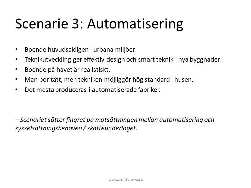 Scenarie 4: Cirkulär ekonomi Mer förtätning.Mer renovering inom byggandet.