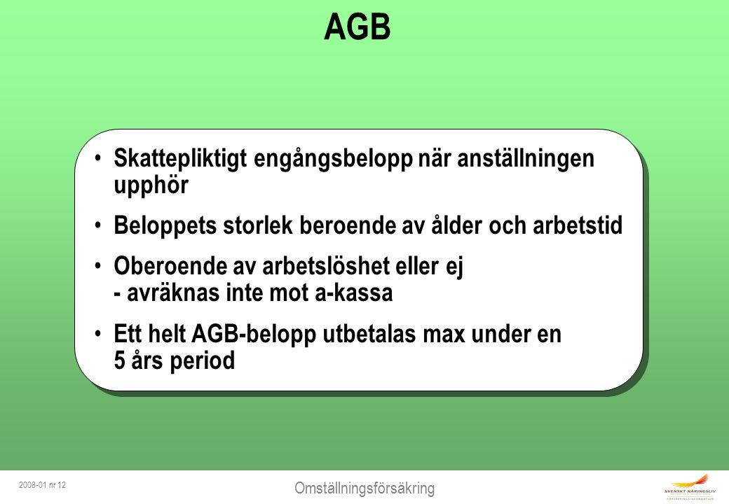 Omställningsförsäkring 2008-01 nr 13 Hel sjukersättning Arbete inom koncernen inom 3 mån Hel sjukersättning Arbete inom koncernen inom 3 mån AGB - ej rätt vid