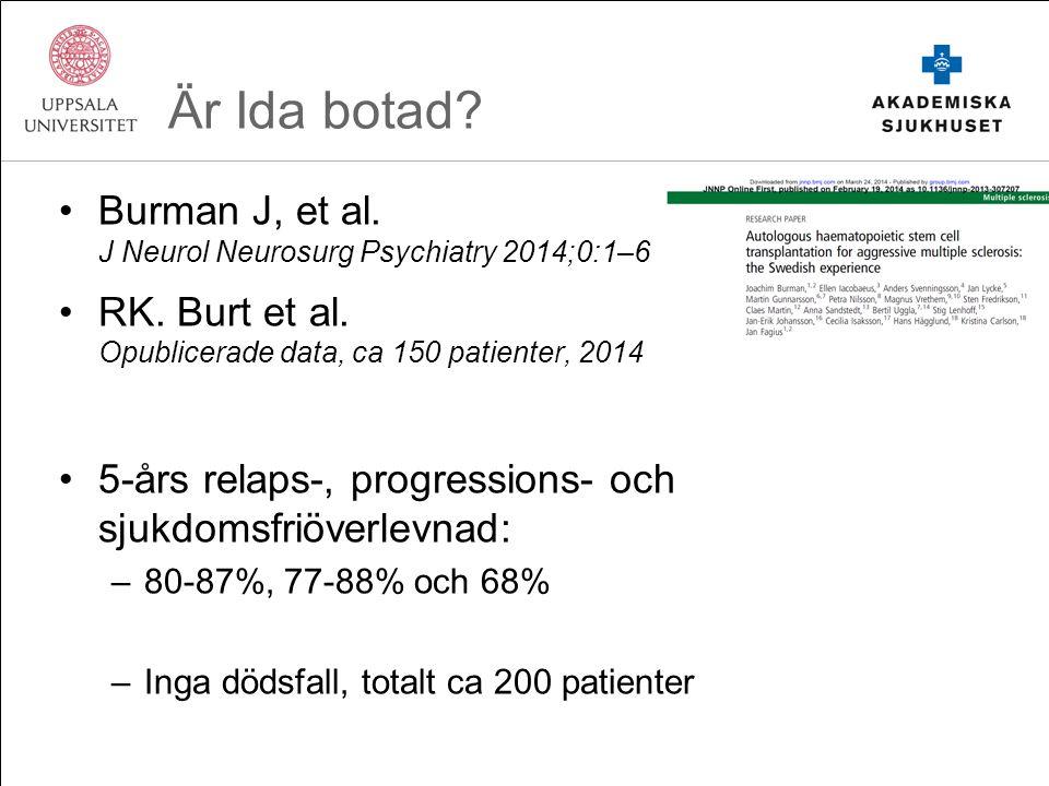 HSCT för MS Svenska erfarenheter 48 patienter kunde identifieras den första patienten behandlades i maj 2004 och den sist inkluderade patienten behandlades i april 2013 de flesta hade behandlats i Uppsala (n=19) eller Stockholm (n=14); övriga patienter var jämnt fördelade på de olika universitetssjukhusen
