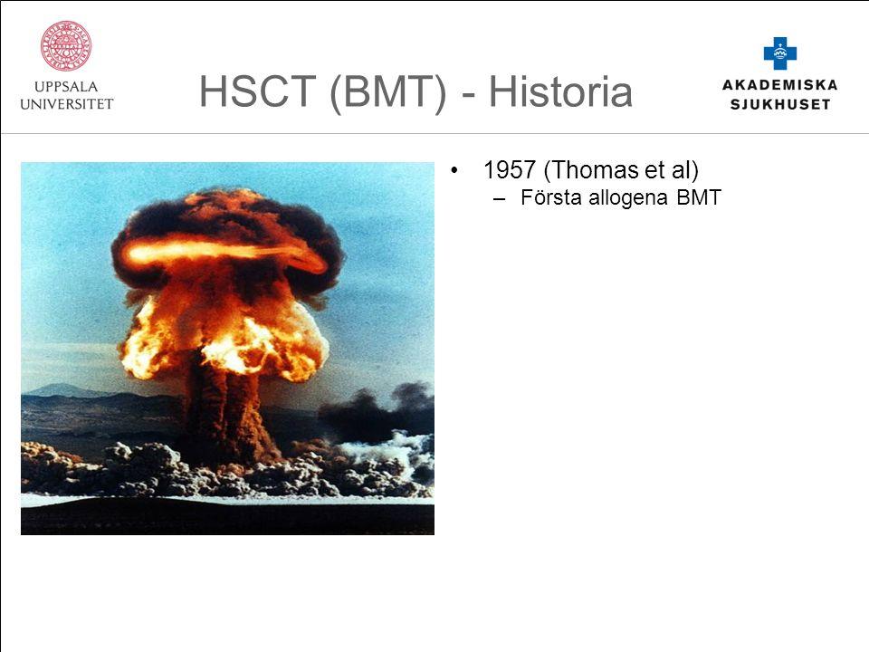 HSCT (BMT) - Historia 1957 (Thomas et al) –Första allogena BMT 1976 –Första autologa BMT