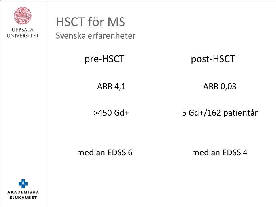 Perspektiv Effekt Natalizumab SENTINEL Alemtuzumab Care MS-2 HSCT Swedish experience Follow-up time (months)24 47 AAR baseline1.441.74.1 AAR0.340.260.03 Freedom from relapses54 %65 %87 % NEDAno data32 %68 % Mortality 0 % 0.59 % (pooled data) 0 % (pooled data RRMS 0 %) PML 0.2 % per annum (post-marketing data) -- NEDA No Evidence of Disease Activity