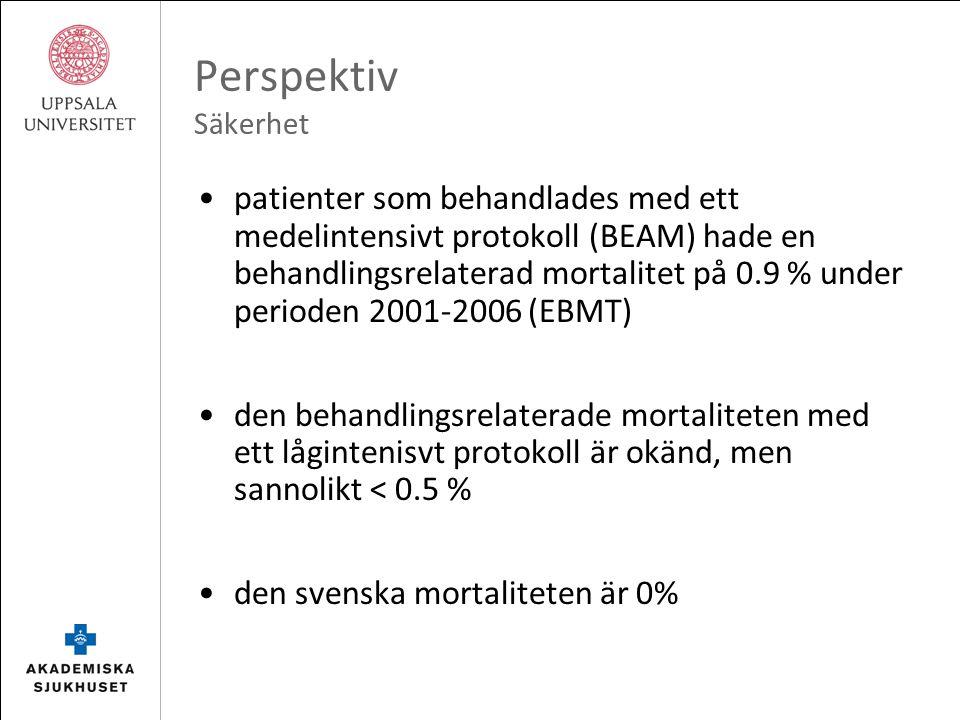 Perspektiv Kostnader ett års behandling med natalizumab (Tysabri) kostar i Sverige drygt 200 000 kr en transplantation kostar ca 600 000 kr d v s en transplantation motsvarar tre års behandling med natalizumab
