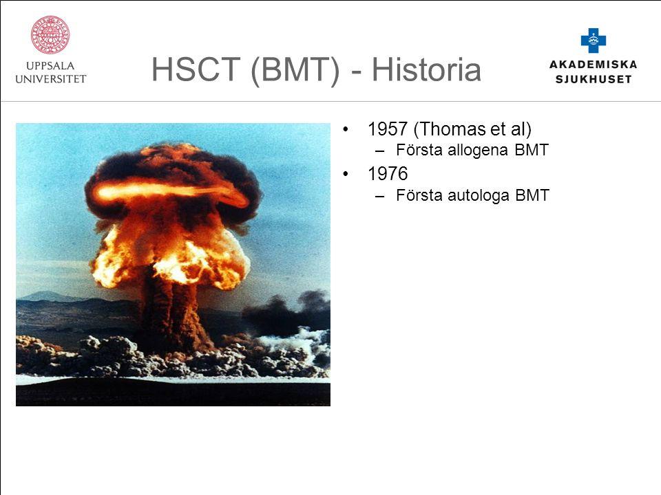 HSCT (BMT) - Historia 1957 (Thomas et al) –Första allogena BMT 1976 –Första autologa BMT 1990 –Thomas nobelpriset