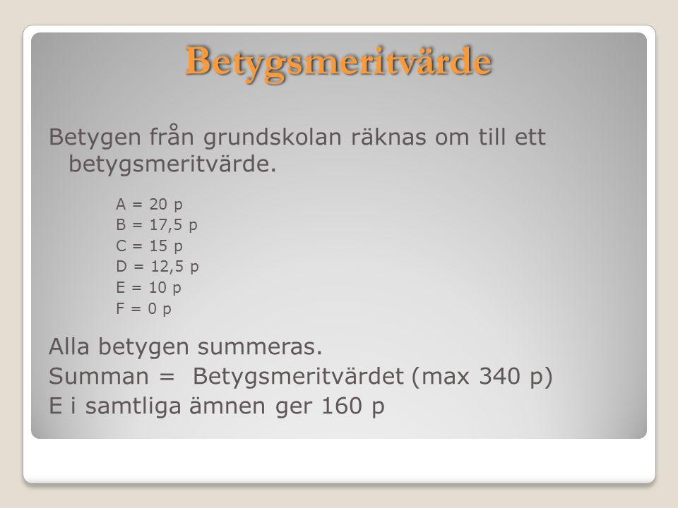 AntagningspoängAntagningspoäng Eleven konkurrerar om gymnasieplatser genom sina betyg.