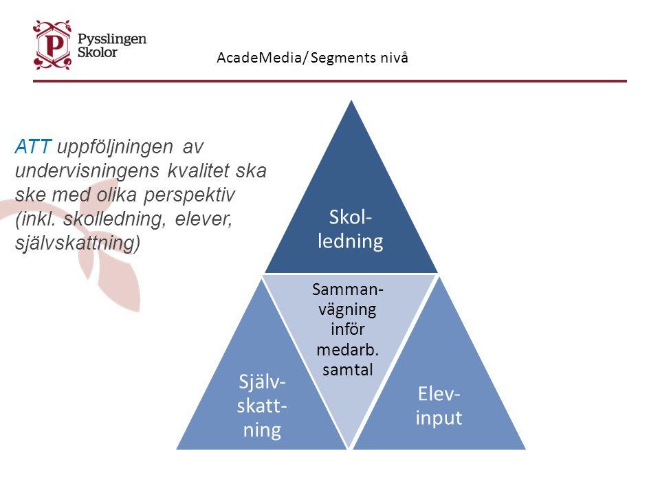 A.Uppföljning av undervisningens kvalitet B. Medarbetarsamtal C.