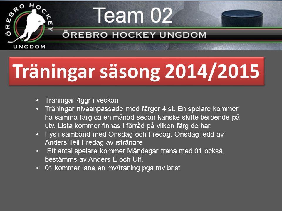 Träningar säsong 2014/2015 Träningsmatcher säsong 2014/2015 7/9 Lindlöven hemma 14/9 Katrineholm hemma 21/9 Köping hemma 21/9 X hemma