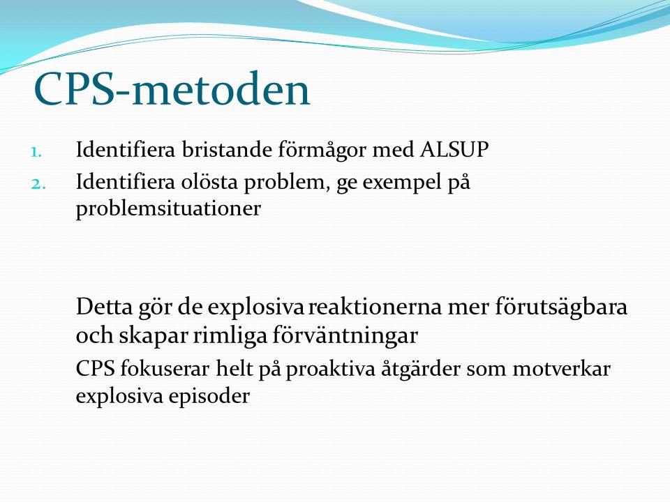 Assessment of Lagging Skills and Unsolved Problems (ALSUP) Frågeformulär 1 sida.