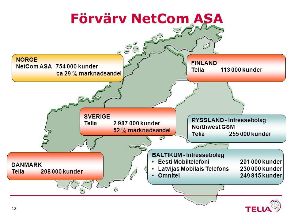 14 Synergier NetCom ASA - Telia Intäktsökningar genom förstärkt konkurrenskraft och en attraktivare tjänsteportfölj med bl a pan- nordiska tjänster Kostnadsbesparingar inom billing, produktion och tjänsteutveckling Gemensamma investeringar i 3G mobiltelefon- system UMTS samt gemensam utveckling av en ny generation tjänster Intäkter Kostnader Capex Förväntad resultateffekt 2002: 350-400 MSEK