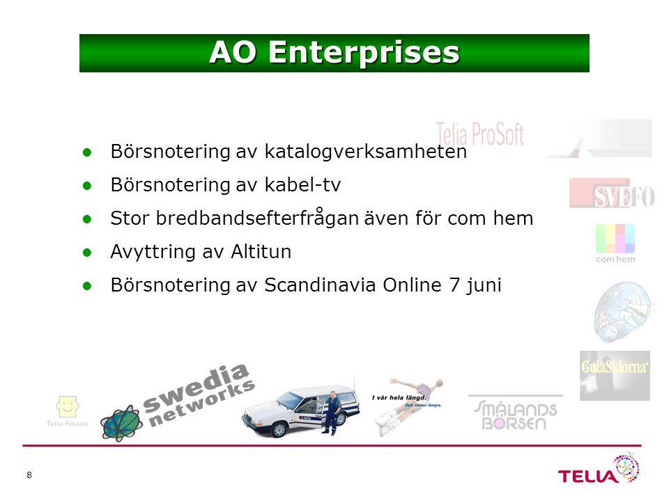 9 AO Mobil Kraftig kundtillväxt i Sverige, Finland och Danmark Förvärv av NetCom ASA Lansering av mobila portaler