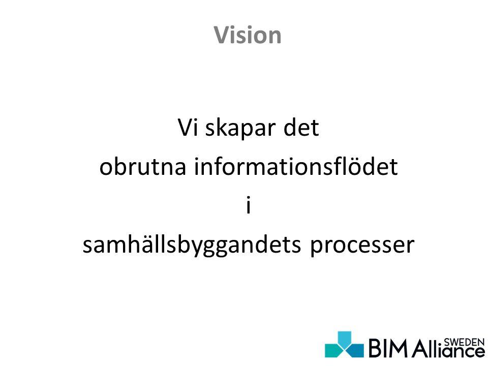 Visionen medför Att bästa möjliga IT-hjälpmedel och öppna standarder utnyttjas för att stimulera effektiva processer inom samhällsbyggandet.