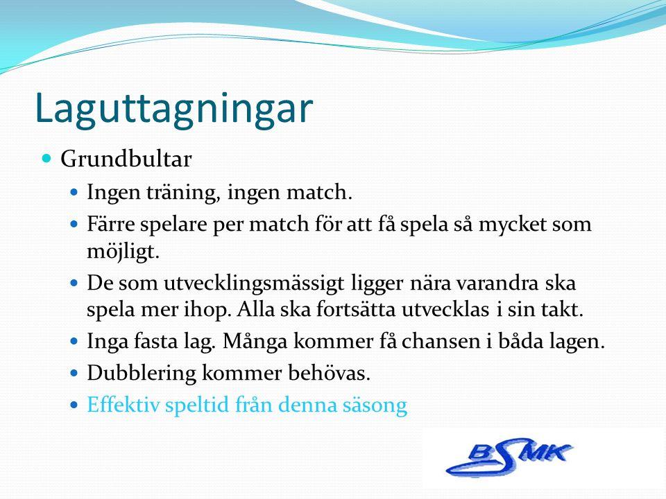 Föräldragrupp Anders Lundgren ansvarar för Funktionärsschema, (fika, skjuts, tvätt, sekretariat.