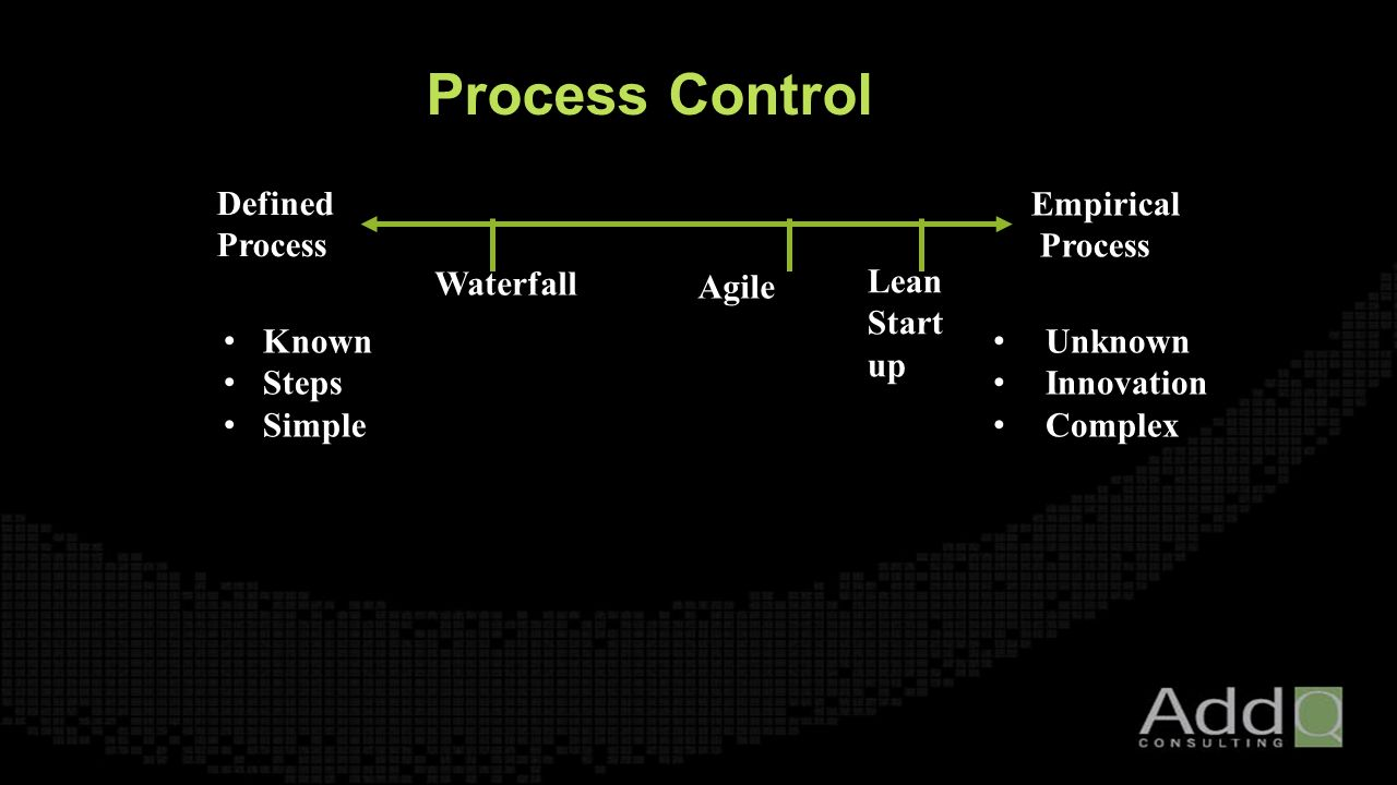 Way to go Empirical Process Uncertain or volatile requirements Responsible & motivated team Involved customer Defined Process Fixed requirements Fixed Scope contract Fixed price Relay more on: Documents Process Formality Relay more on: Understanding Discipline Skill