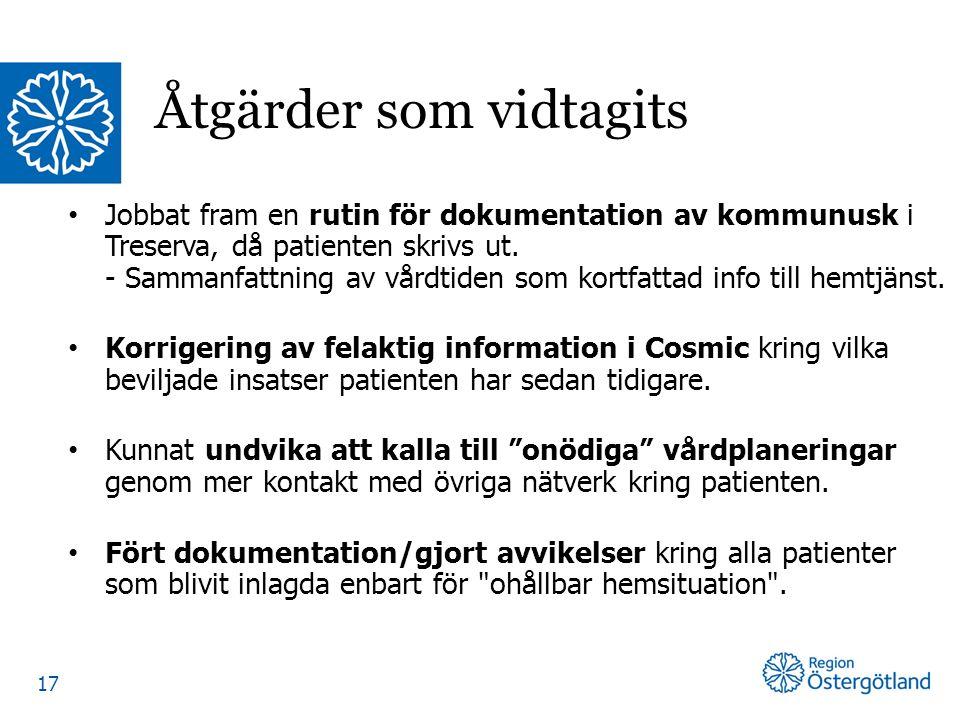 Norrköping kommun kommer fortsätta att finansiera kommunundersköterska på Geriatriska Kliniken fram till 31/8-16.