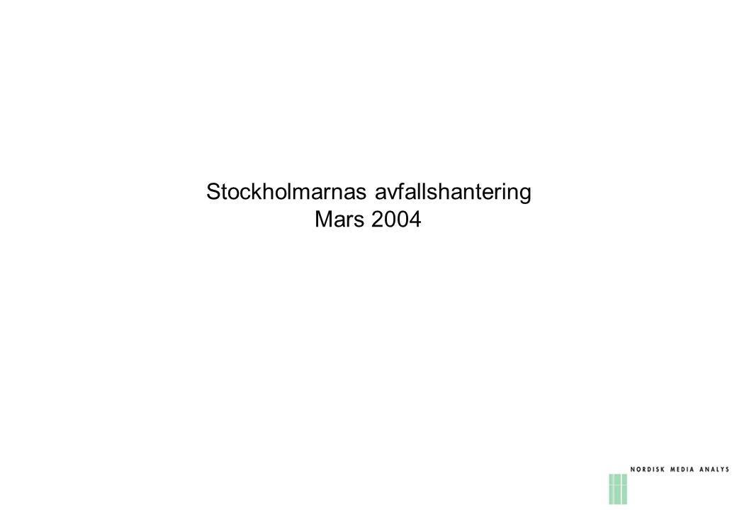 Inledning Metod Internetundersökning med 461 respondenter i Stockholm.