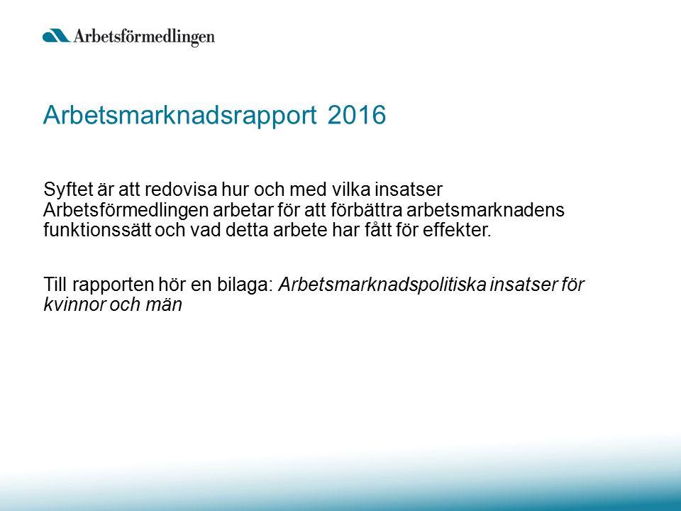 Arbetsmarknadsrapport 2016 2.Förutsättningarna för Arbetsförmedlingen 3.