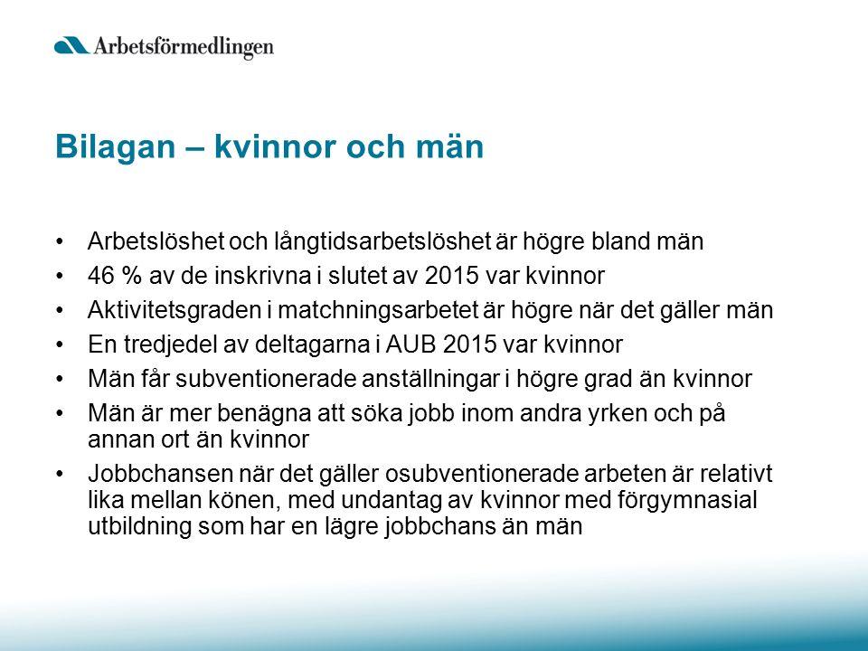 Slutsatser Vi har en tudelad arbetsmarknad där de som står långt ifrån arbetsmarknaden har svårt att få jobb trots stark arbetskraftsefterfrågan.