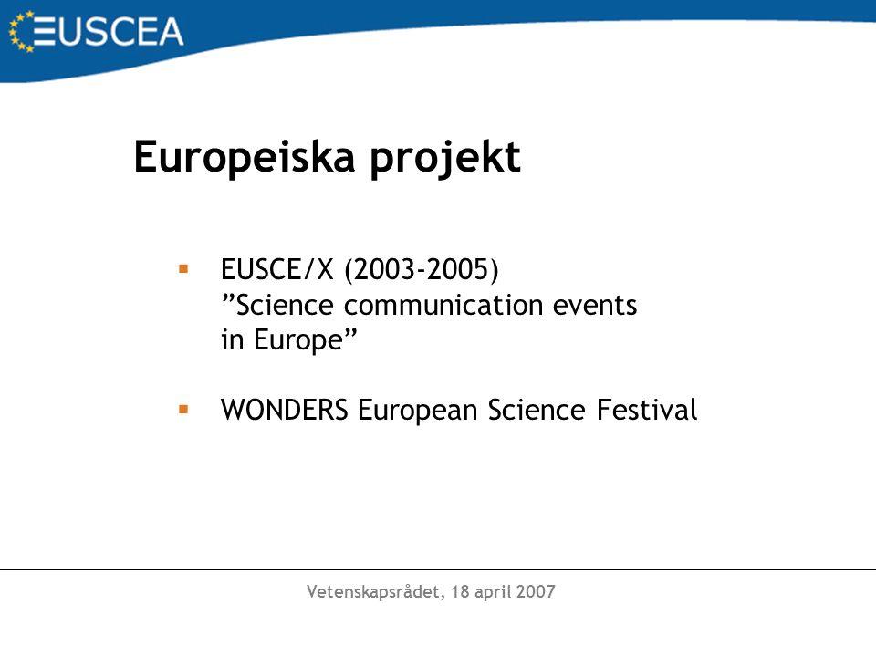 Vetenskapsrådet, 18 april 2007 WONDERS 2006 - 2007  30 partners i hela Europa  Carousel of science  samarbete med EUSJA, ECSITE och European Schoolnet
