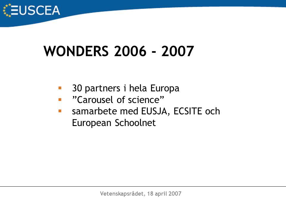 Vetenskapsrådet, 18 april 2007