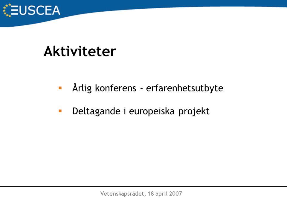 Vetenskapsrådet, 18 april 2007 Europeiska projekt  EUSCE/X (2003-2005) Science communication events in Europe  WONDERS European Science Festival