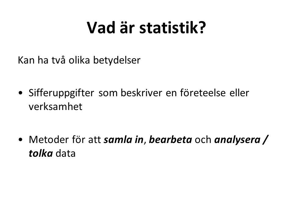 Statistiska metoder används för att: sammanfatta samlade erfarenheter göra förutsägelser dra slutsatser fatta beslut då informationen är osäker.