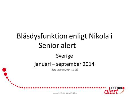 | Blåsdysfunktion enligt Nikola i Senior alert Sverige januari – september 2014 (data uttagen 2014-10-06)
