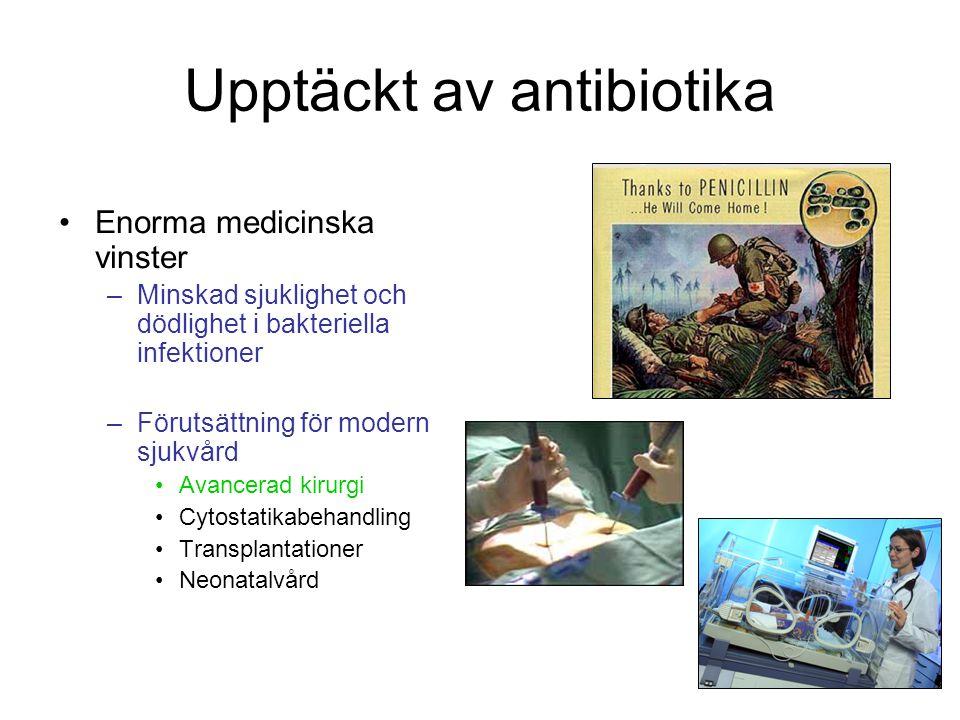 Bakgrund •Profylax med antibiotika vid kirurgiska ingrepp används för att minska morbiditeten och mortaliteten vid postoperativa infektioner.
