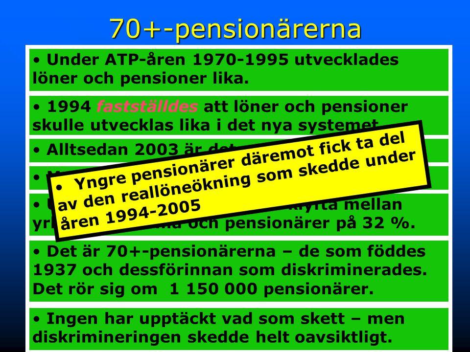 31 Om det nya systemet börjat tillämpats redan när det beslöts 1994 Löneökningar enligt Medlingsinstitutet • …då hade nettopensionerna varit 15 % högre än nu för alla 70+-pensionärer – de som blivit diskriminerade.