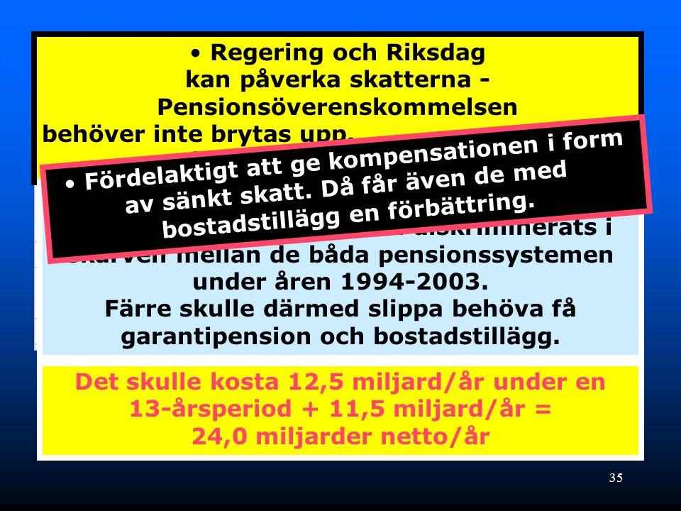 36 • Facken talar för sina medlemmar - 4 % löneökningar = 50 miljarder/år Knapphetens kalla stjärna • Pensionsskuldens uppräkning kostar 170 miljarder/år.