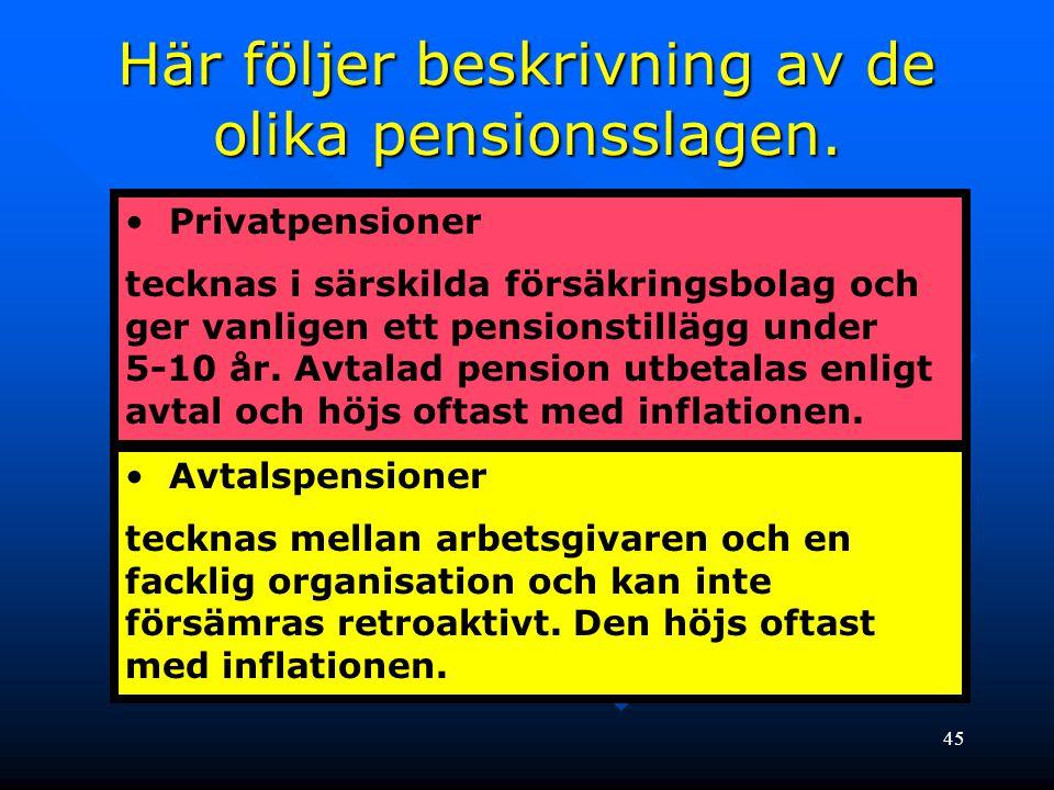 46 Vem betalar pensionerna – hur mycket.1. ATP/Tilläggspensionen är förmåns- baserad – d.v.s.