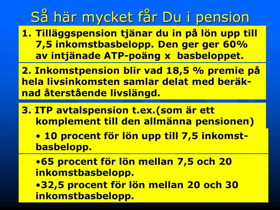 48 Allmänna pensioners andel av totalpensionen varierar