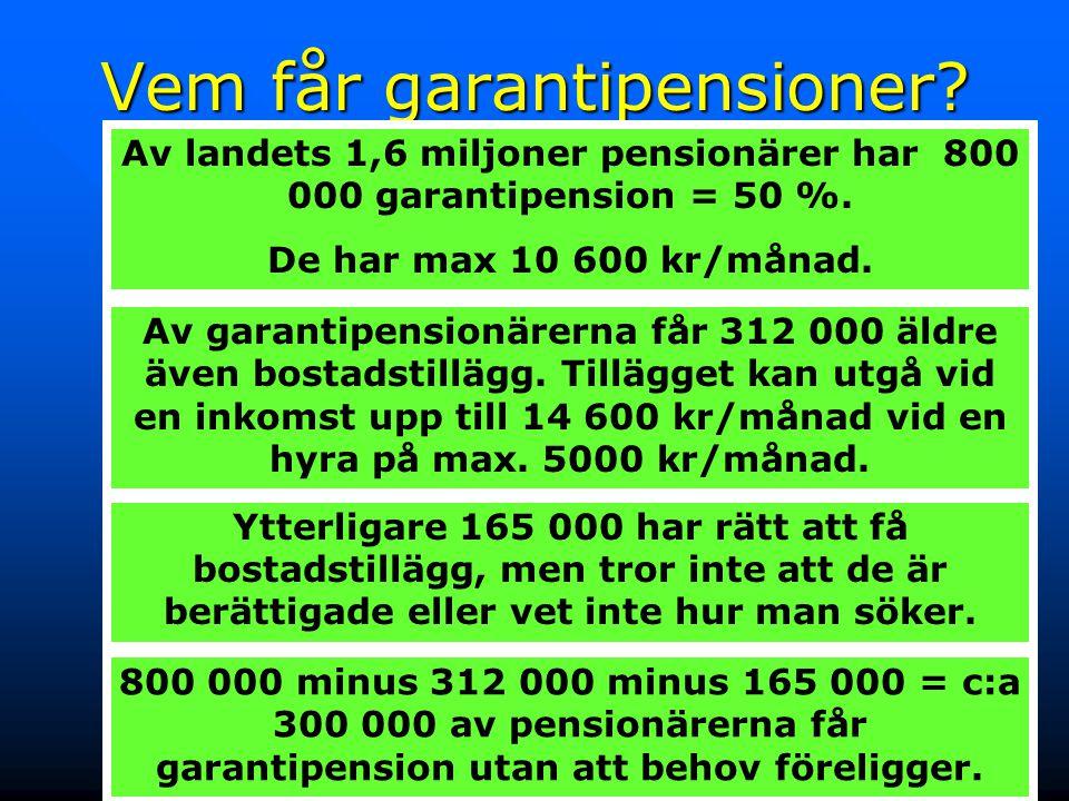 10 Ur SPF-tidningen Veteranen nr 2/07 Annas hyra är ju 5 000 kr per månad – Hur skall det gå.