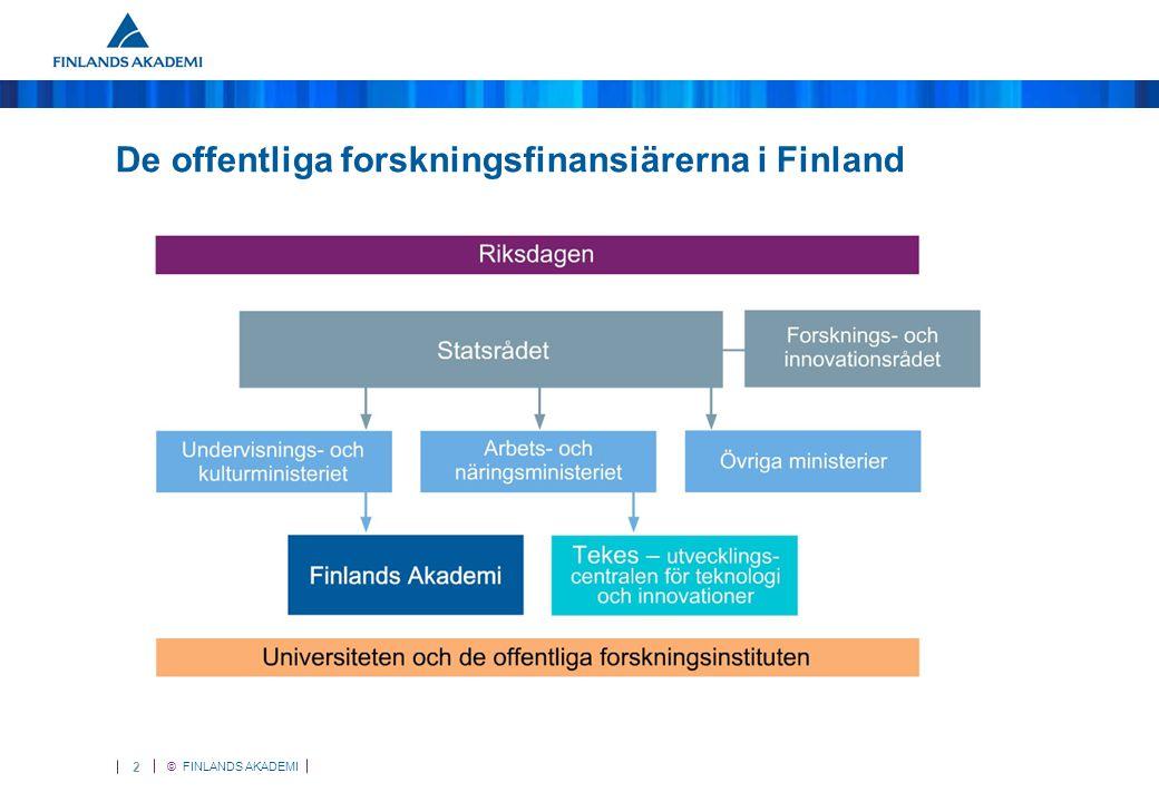 © FINLANDS AKADEMI 3 Forskning och utveckling i Finland •FoU sysselsätter ca 80 800 personer •proportionellt mer än i något annat land •FoU-finansieringen totalt 7,1 miljarder euro •företagens andel nästan 70 % •Statens FoU-finansiering 2,0 miljarder euro •FoU-insatsen 3,6 % av BNP •Offentliga sektorns andel av FoU-insatsen 0,99 % av BNP •14 universitet och 25 yrkeshögskolor •Drygt 1 600 nya doktorer per år från universiteten