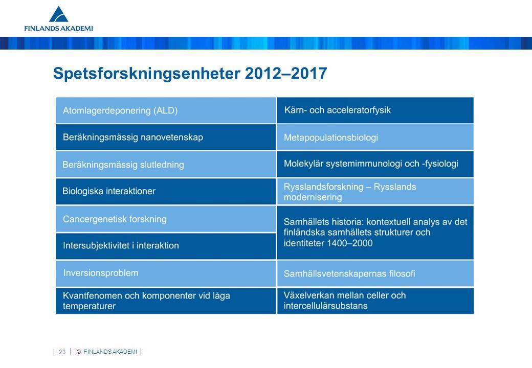 © FINLANDS AKADEMI 24 Spetsforskningsenheter 2014–2019