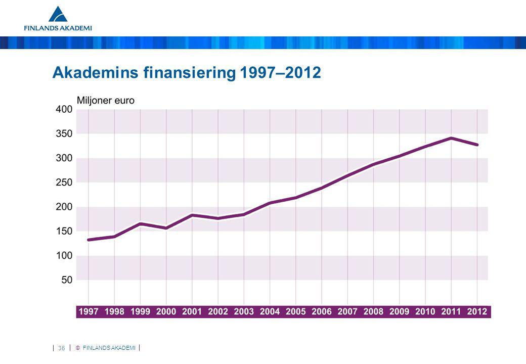 © FINLANDS AKADEMI 37 Akademins finansiering 1997–2012, efter forskningsråd