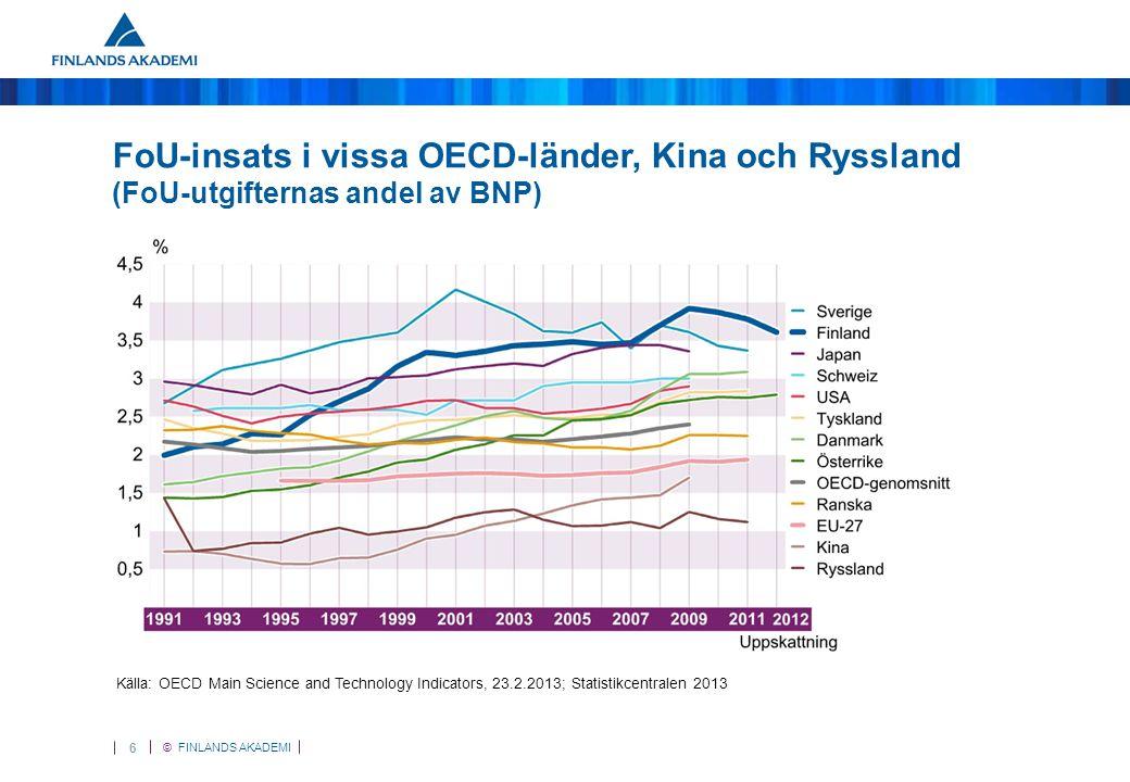 © FINLANDS AKADEMI 7 Internationella publikationer av finländska forskare 1991–2012 Källa: Thomson Reuters Web of Science, 5.2.2013: SCI, SSCI, A&HCI