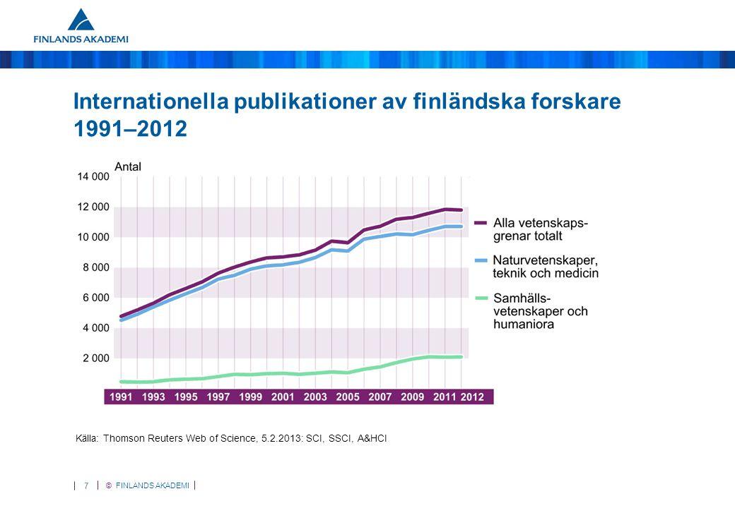 © FINLANDS AKADEMI 8 Finlands Akademi •Vår uppgift är att •finansiera vetenskaplig forskning, forskarutbildning och utveckling av forskningsförutsättningar (317 mn euro år 2013) •främja den vetenskapliga forskningen och utnyttjandet av den •utvecklar internationellt vetenskapligt samarbete •vara sakkunnig i frågor som rör forskningspolitiken samt utföra andra forskningspolitiska sakkunniguppgifter.