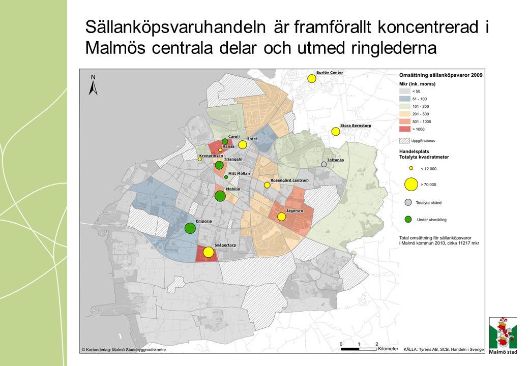 Malmö har ett inflöde av köpkraft men har ett lägre försäljningsindex än övriga svenska storstäder (Stockholm och Göteborg)