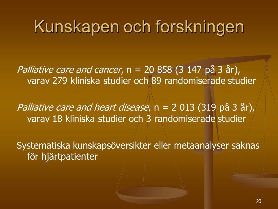 24 Kunskapen och forskningen   En enda retrospektiv svensk studie, som visar att PV av hjärtpatienter i hemmet minskar behovet av sjukhusvård till mindre än hälften.
