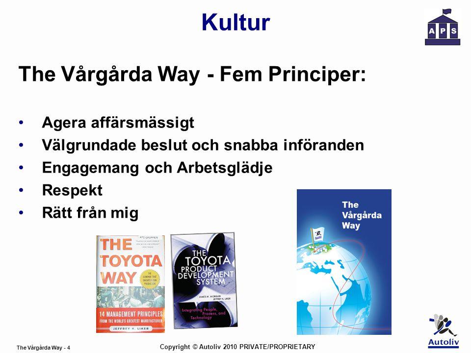 The Vårgårda Way - 5 Copyright © Autoliv 2010 PRIVATE/PROPRIETARY Kultur