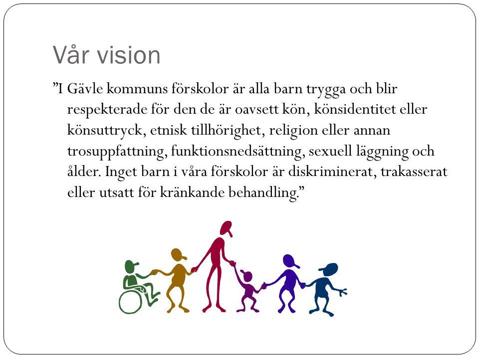 Styrdokument  Läroplanen 98/reviderad10  Diskrimineringslagen  Barnkonventionen