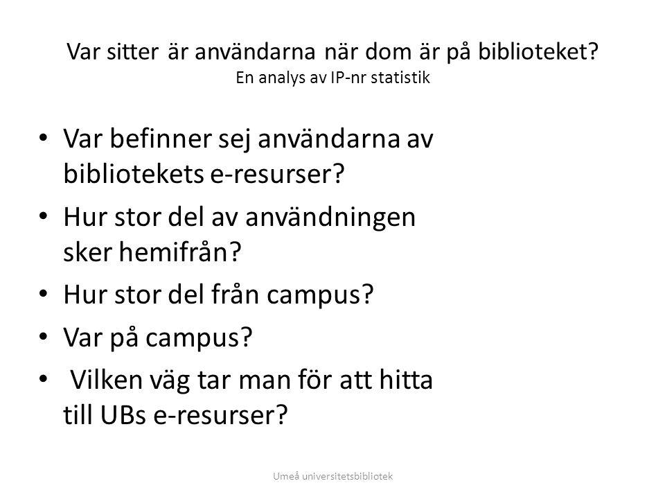 Användning av UBs webb 666056 besök 2007 Umeå universitetsbibliotek