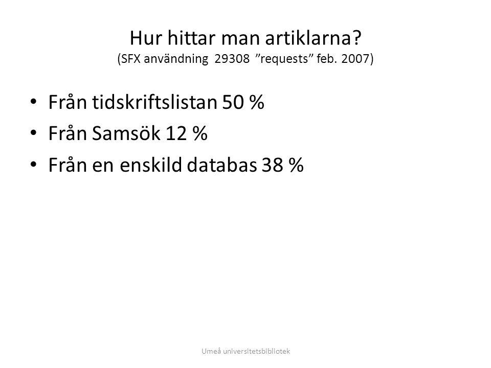 Hur hittar man artiklarna? (SFX användning 29308 requests feb. 2007) Umeå universitetsbibliotek